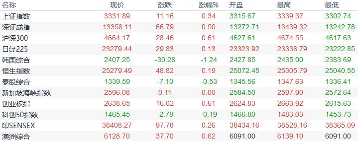 欧市盘前:澳洲联储无意压低澳元,中国7月原油进口大增,黄金新支撑已经形成