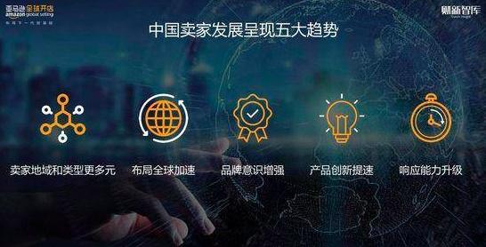 跨境电商五大趋势解读:创新提速,品牌激增