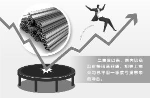 铝价上演V形反转 上市公司业绩企稳回升