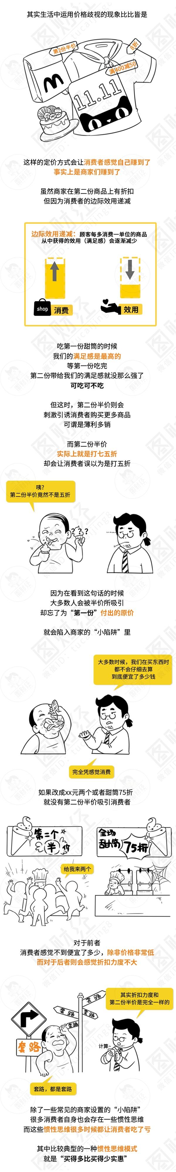 经济|剁手党防套路手册