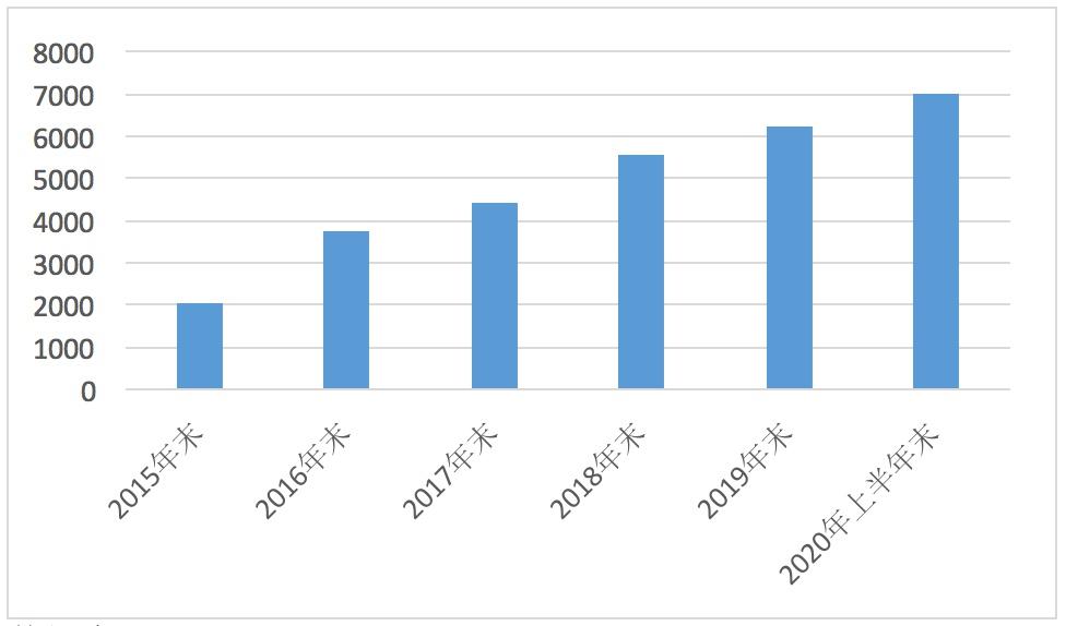 粤港澳大湾区的基金业风采:博时基金掌管万亿资产  累计分红1296亿丨赋能大湾区