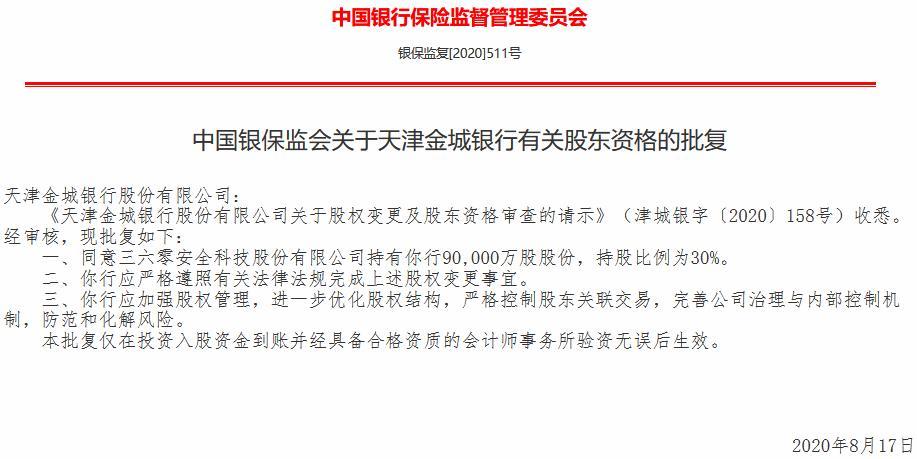 三六零入股天津金城银行获批 持股30%成为第一大股东