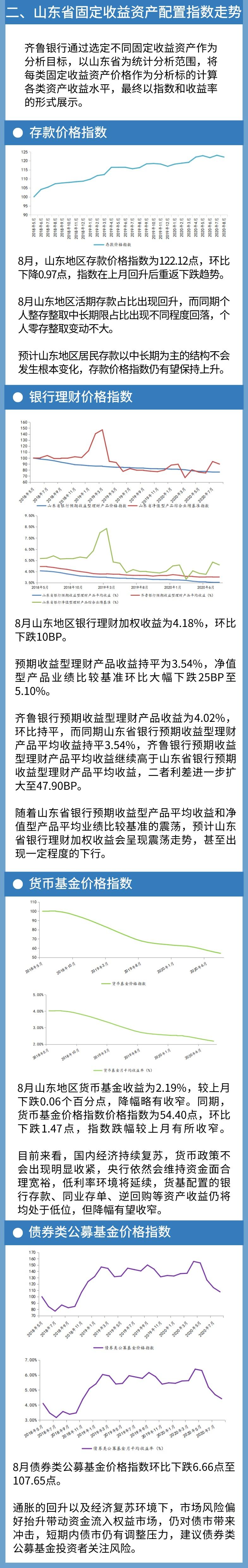 8月各类投资者固定收益资产配置指数下跌幅度不一