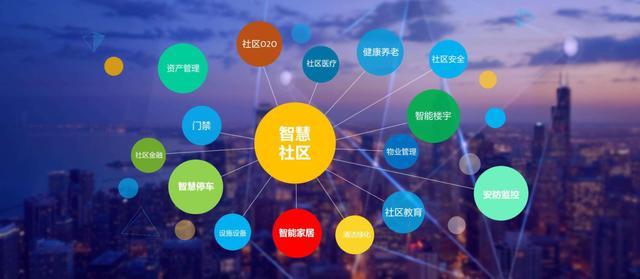 """北京LOGO   在未来社区,看见""""未来之镜""""!"""
