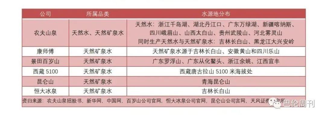 农夫山泉4000亿港元市值有点玄 | IPO透视