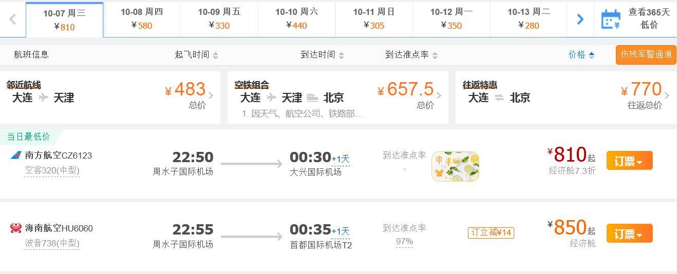 注意!返京高峰来袭,这些路段车流量大