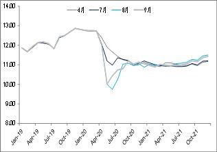 建信期货:聚乙烯需求继续增多 支撑中长线谨慎做多