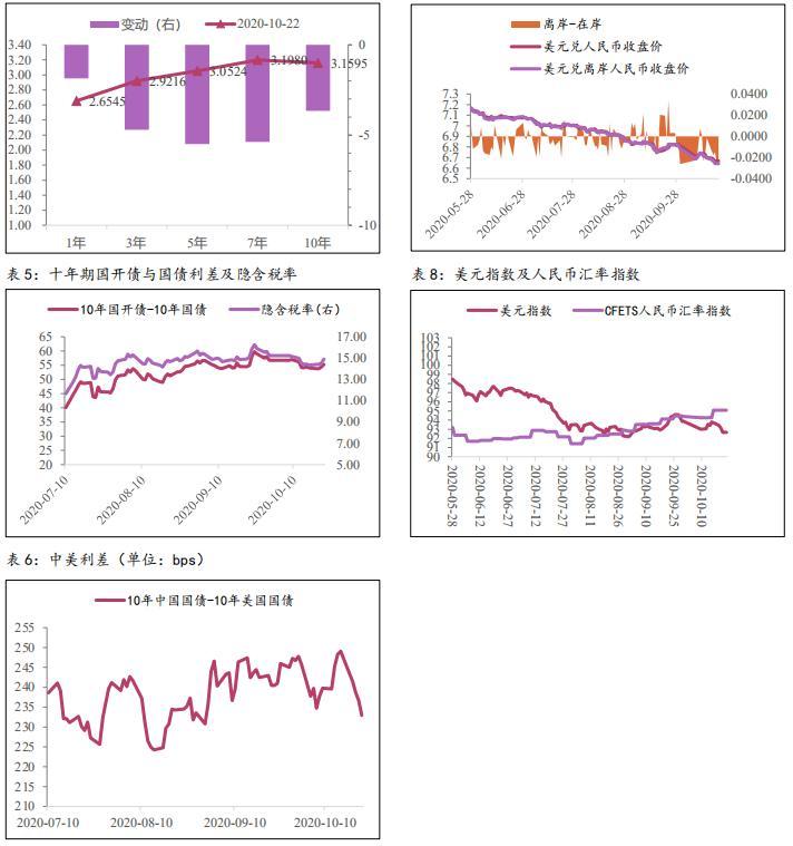 国债供需关系改善 期债高开走势偏强
