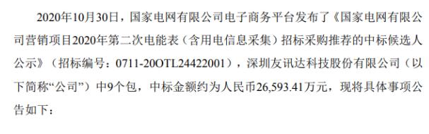 友讯达中标国家电网电能表(含用电信息采集)中标金额约为266亿元