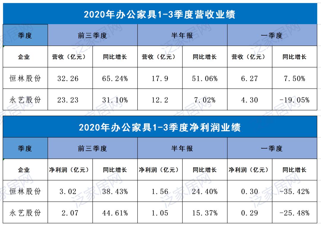 2020年办公家具,中国这个市场有多大?