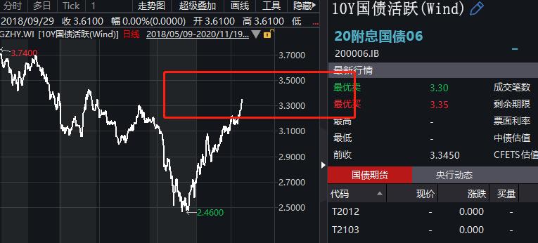 券商晨会精华:成长板块布局机会渐渐浮现