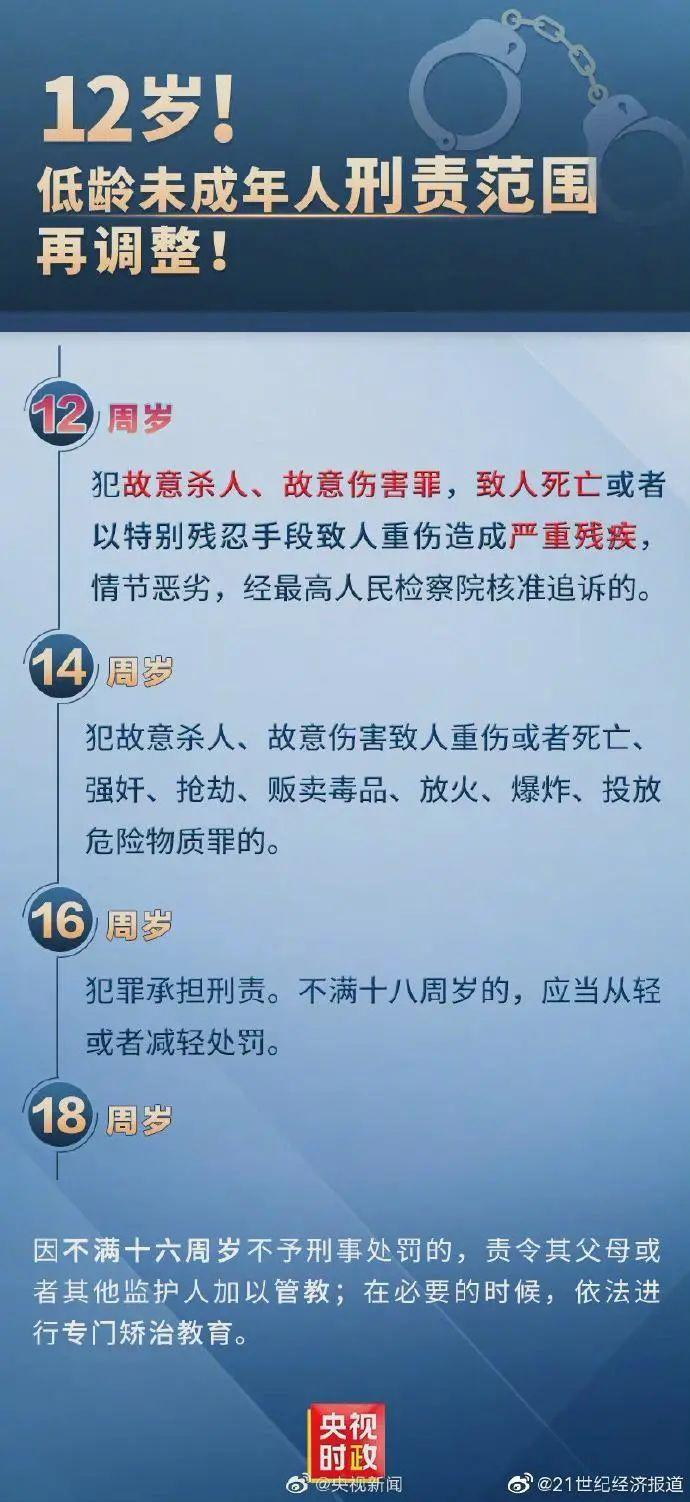 usdt不用实名交易(caibao.it):重大调整:12至14周岁未成年人有意杀人等犯罪要负刑责! 第2张