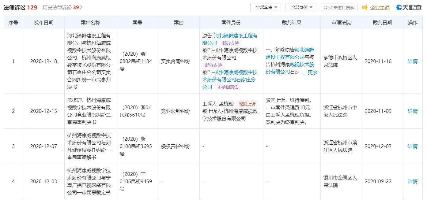 """电银付免费激活码(dianyinzhifu.com):龚虹嘉半年套现85亿 海康威视驶入""""慢车道""""? 第3张"""