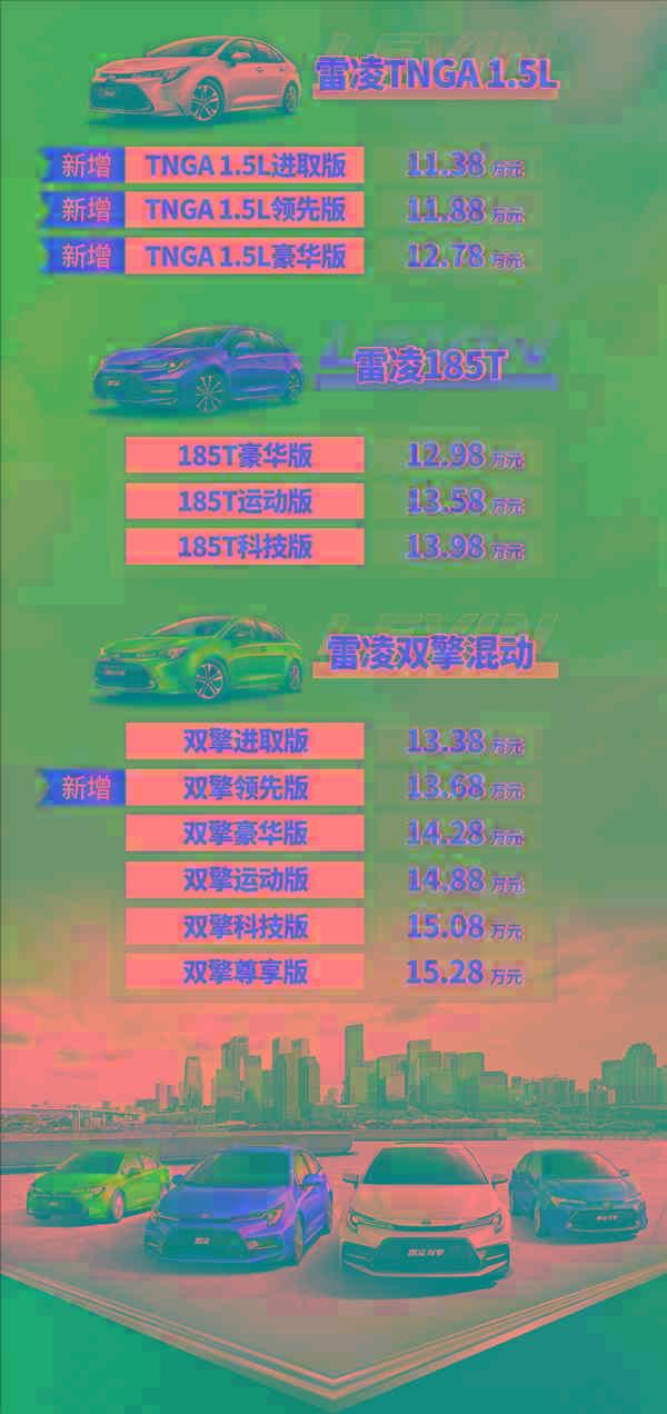 usdt自动充提教程网(www.6allbet.com):三缸丰田正式进入中国!雷凌1.5L三缸新车上市 入门价更低 第1张