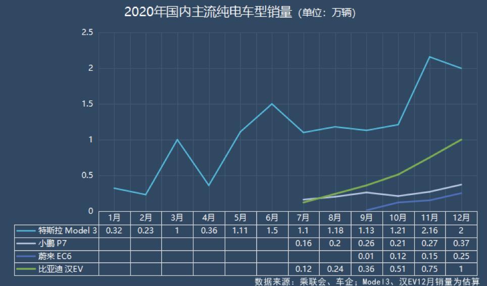 电银付安装教程(www.dianyinzhifu.com):国产Model Y降价引行业热议 竞争者提升价值配合做大市场 第1张