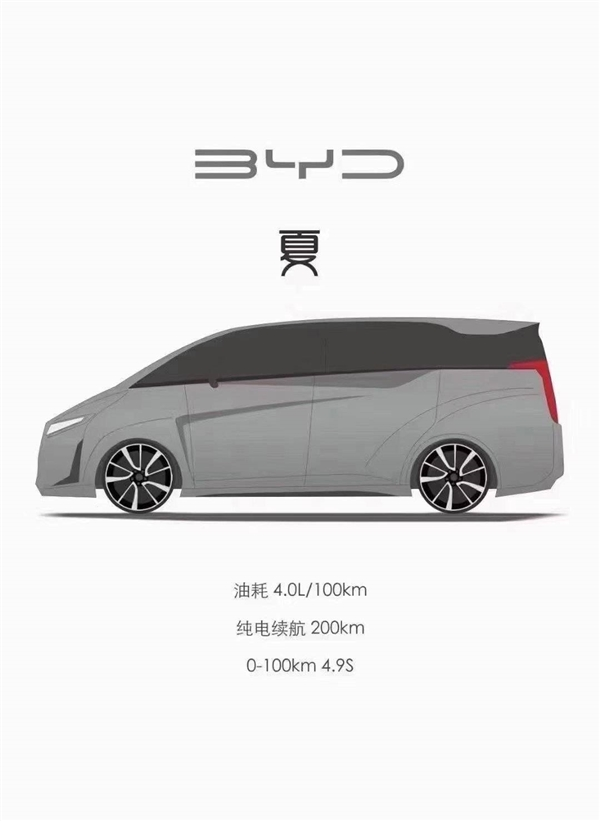 "usdt钱包支付(www.caibao.it):最速MPV?比亚迪""夏""曝光:油耗4L纯电200KM 百公里加速4.9秒"