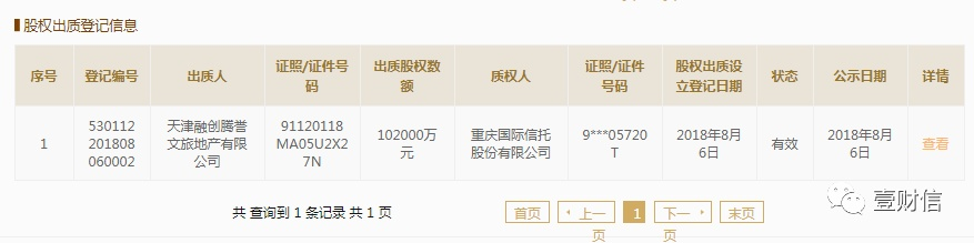 usdt无需实名交易(www.caibao.it):重庆三峡银行信披问题被关注,关系户成放贷大户