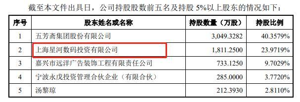 五芳斋18个月三换上市辅导机构 实控人为融资而行贿