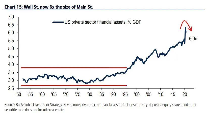 春节前警惕三大风险!巨头们警告:小心美股上演2000年式大崩盘!
