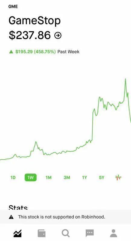 游戏驿站的股价一度暴跌24% 多次触发熔断