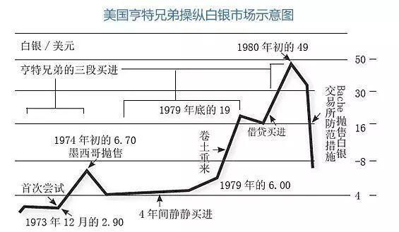 """""""逼空大战""""蔓延,中国白银股集体上涨,专家警告投资者:千万忍住"""