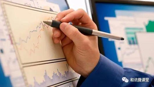 吴大葱:期货市场价格运动原理(一)