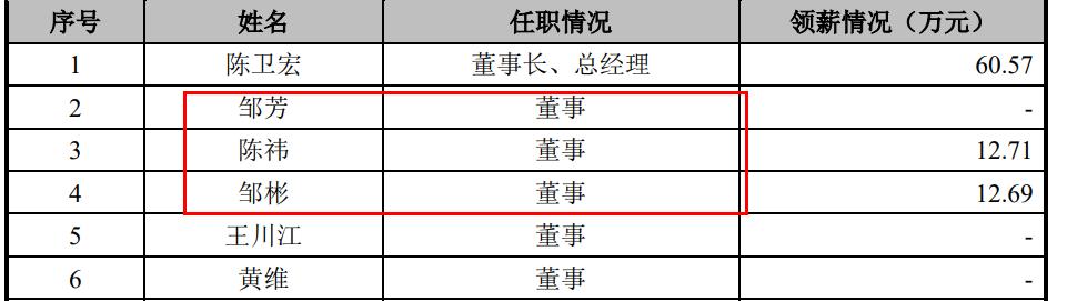 """凤凰画材IPO:信披核查亮剑秒做""""逃兵"""" 家族控制风险存隐患"""