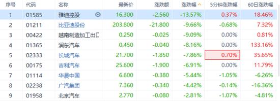 香港上调印花税30%:恒指一日蒸发近千点 南向资金净流出超150亿