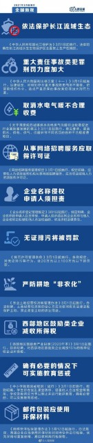3月起这些新规将实施:从事网络招聘服务应取得许可证