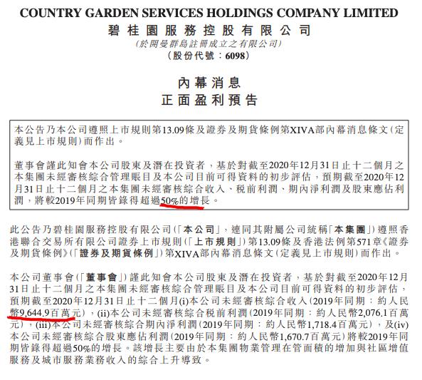 碧桂园服务料去年归母净利润同比增超过50% 48.5亿收购蓝光嘉宝