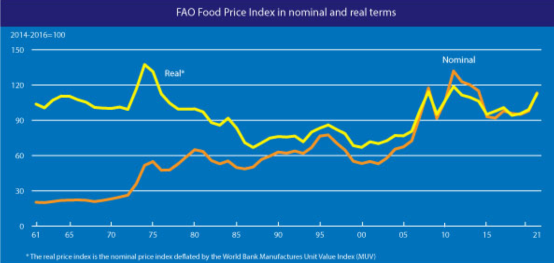 怎解?通胀压力已摆上桌面 全球央行却无力承担更高利率-图1