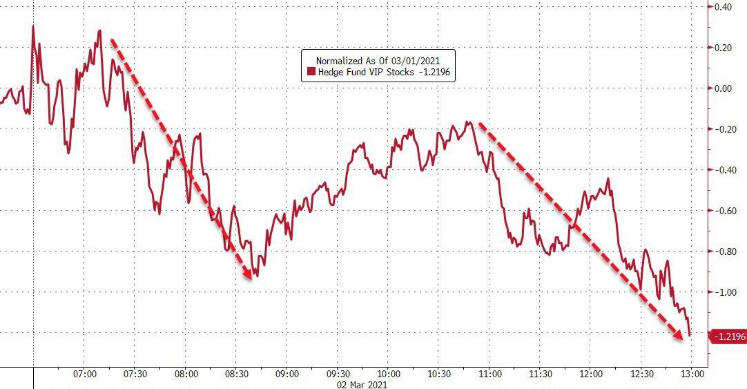 美股为何尾盘加速下跌?除了散户逼空,更重要的信号已发出警报