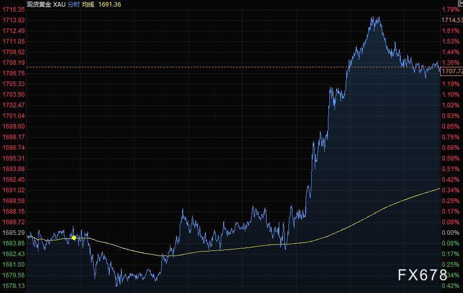 韩国工资一个月多少韩元4月1日财经早餐:美元下滑,黄金创数十年最差开局,油价大跌2%