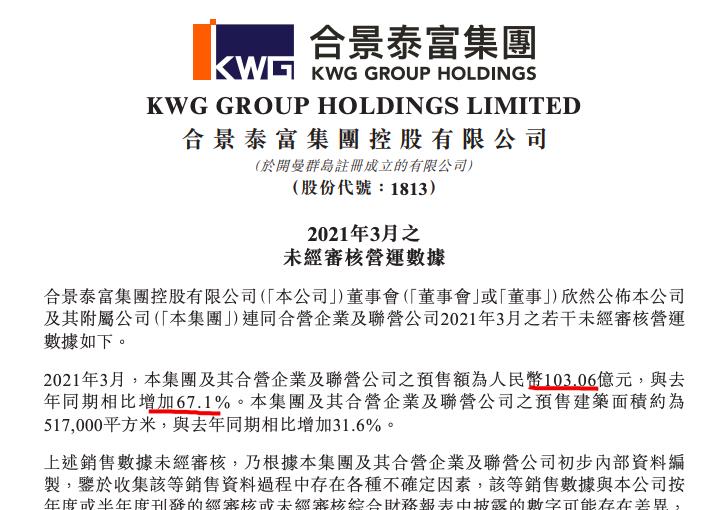 合景泰富集�F3月�A售�~��103.06� 元同比增加67.1%