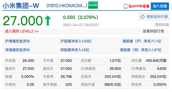小米集团港股开盘涨超2% 雷军表示小米首款车或于3年后推出