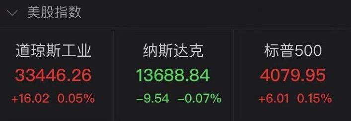 """中概股又遭重挫!电动车""""三剑客""""一夜蒸发622亿,腾讯ADR跌超7%"""