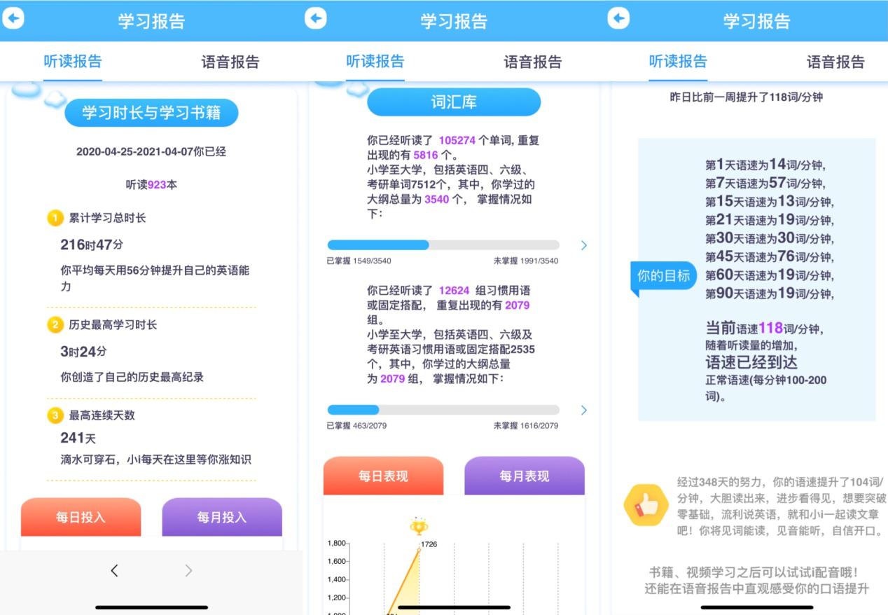 甄成方博士详解iEnglish书籍、精读、学习报告等十大功能插图4