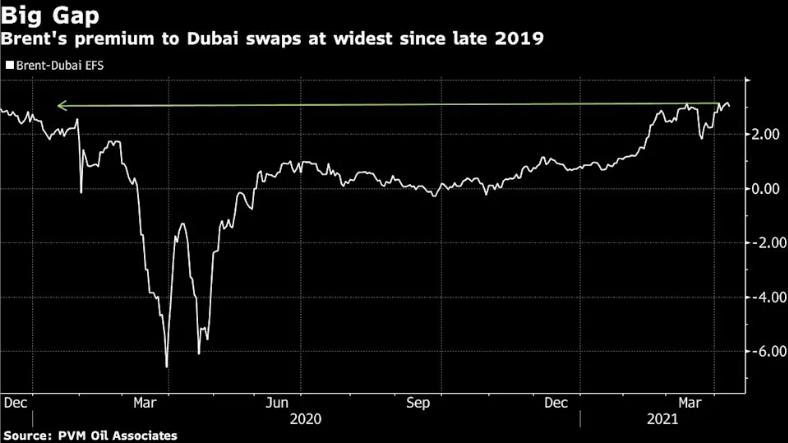 负油价周年纪念日临近:一场原油价格战可能又在悄然酝酿?