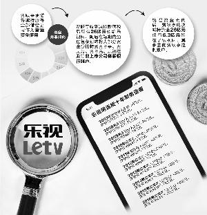 乐视网连续十年财务造假 贾跃亭被终身市场禁入