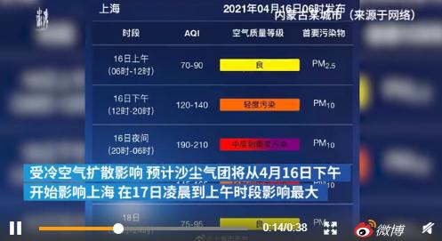 沙尘暴即将影响上海!发达国家也曾饱受沙尘困扰