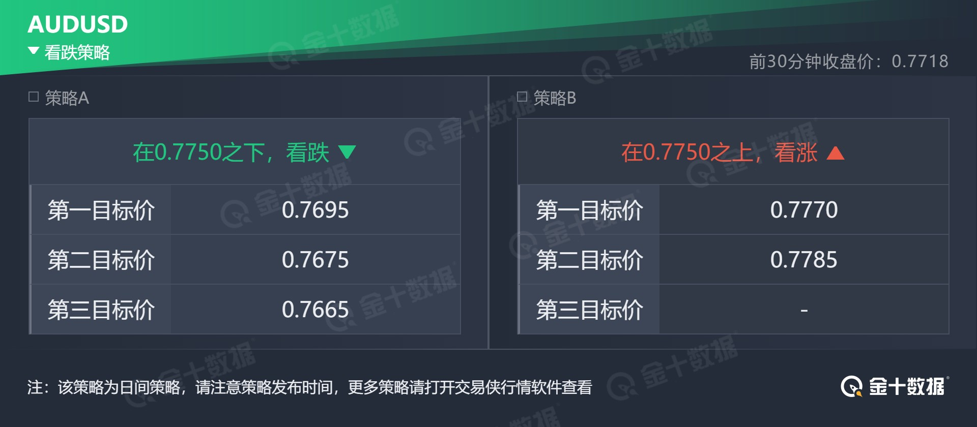 技术刘:金价在转折点附近徘徊,能否再挑战1790?