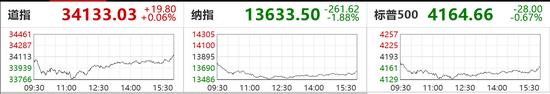 发生了什么?港股科技股慌了 卓悦控股4分钟遭千万股抛盘