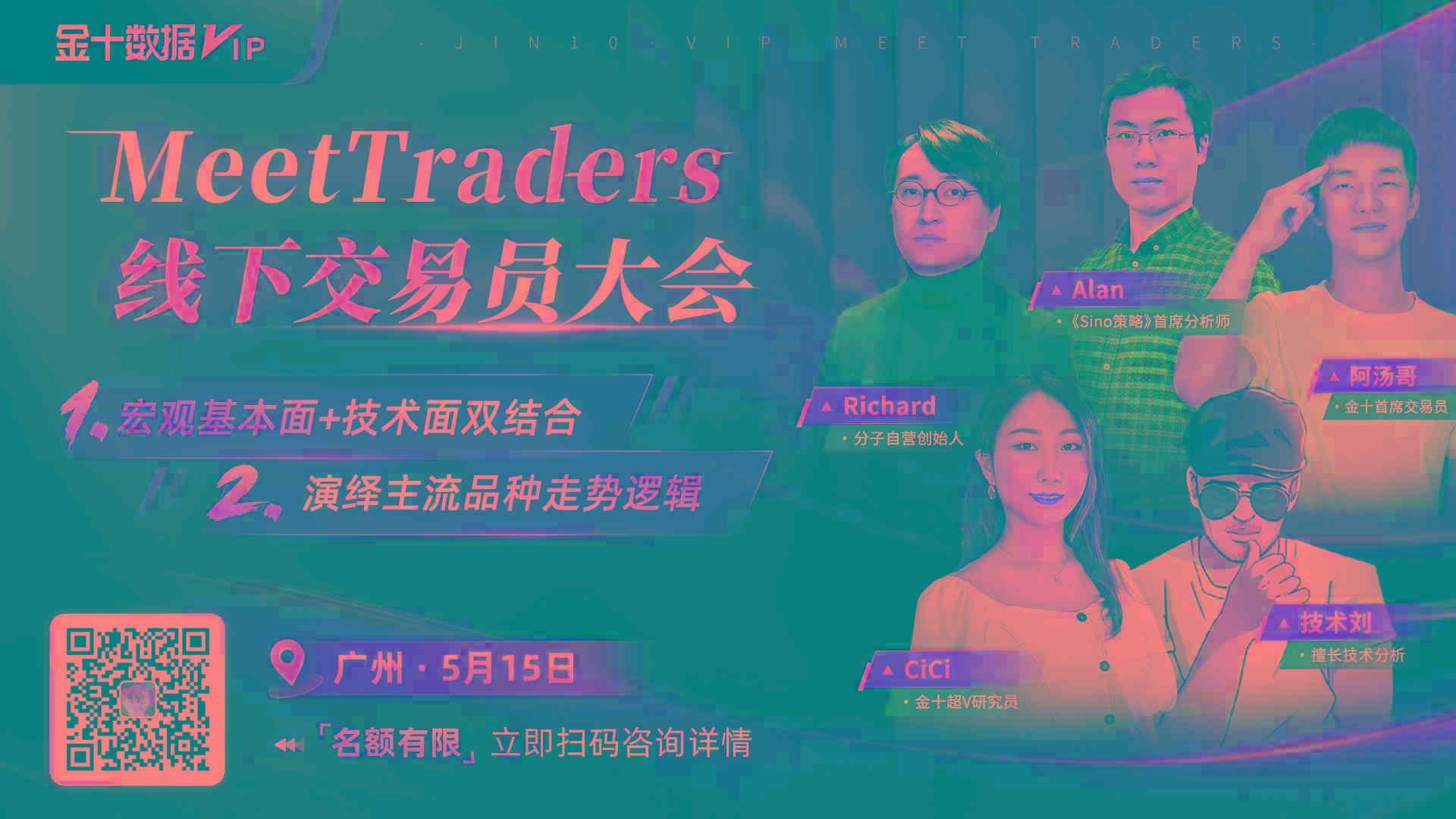 技术刘:小非农揭晓前黄金交投区间下移,哪些点位值得关注?