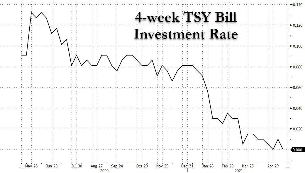 美联储面临严重问题,或导致市场崩溃?