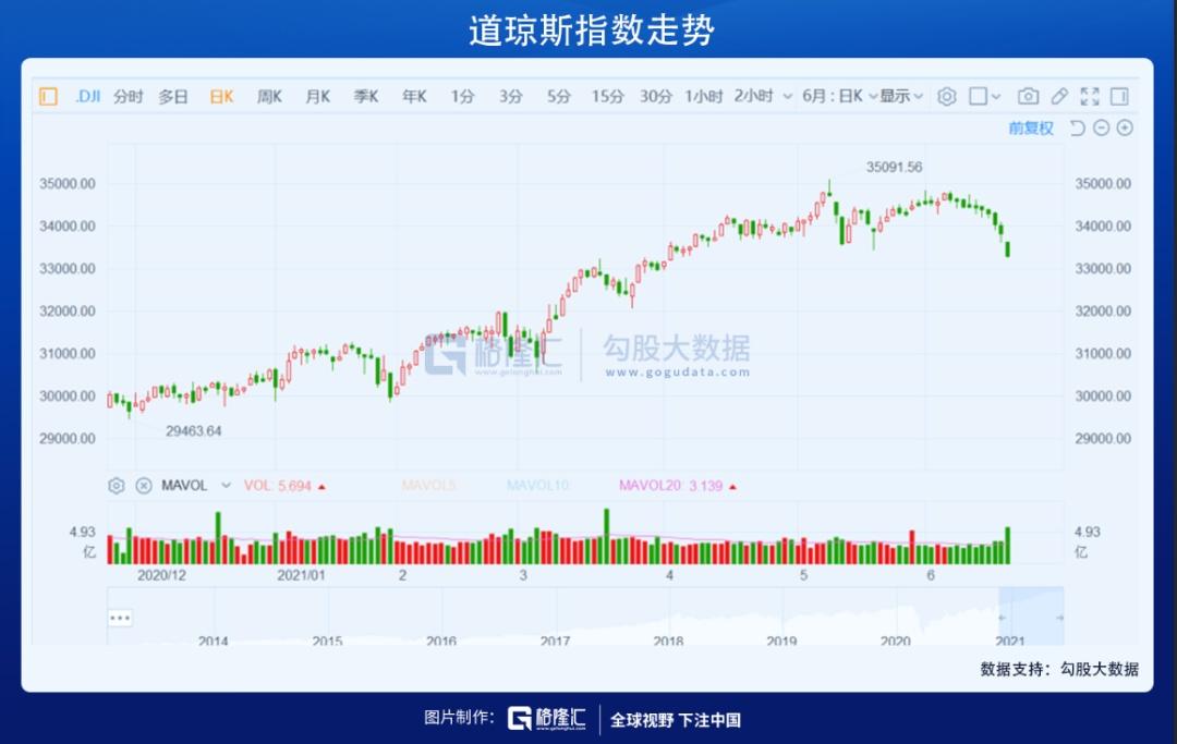 市场正在酝酿一场风暴