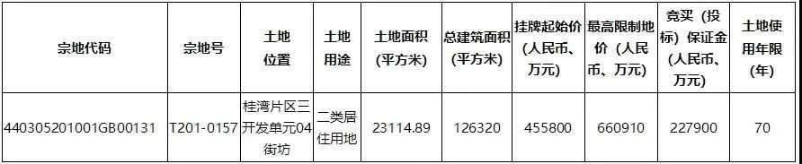 深圳二手房月度成交量已经跌破3000套