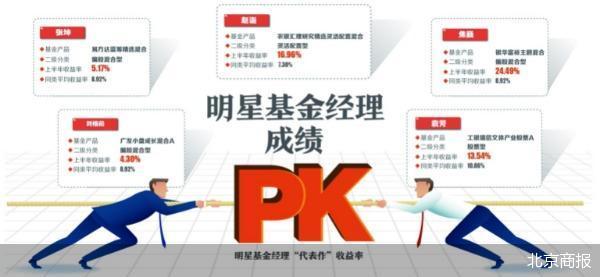 """""""公募一哥""""张坤认错 称未来五年投资成高难动作"""