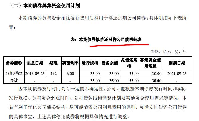 旭辉新发公司债利率4.2% 其总欠债近3000亿已发债券额超460亿  第2张