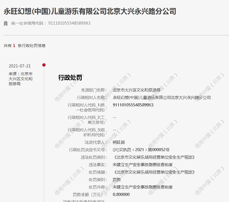 永旺幻想(中国)旗下一分公司遭罚 未建立生产安全事故隐患排查制度