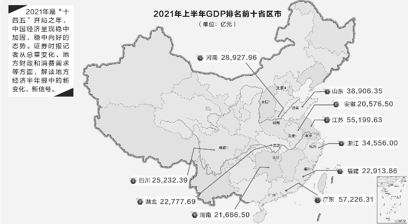 上半年地方GDP排位出炉 广东居首湖北重回前十